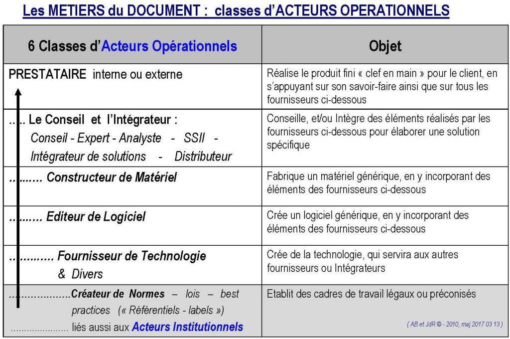 METIERS DOCUMENT__liste__classes acteurs opérationnels_