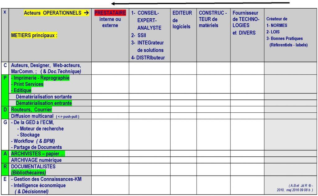 METIERS DOCUMENT__référentiel__classes acteurs opérationnels_